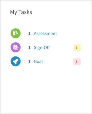 The My Tasks widget