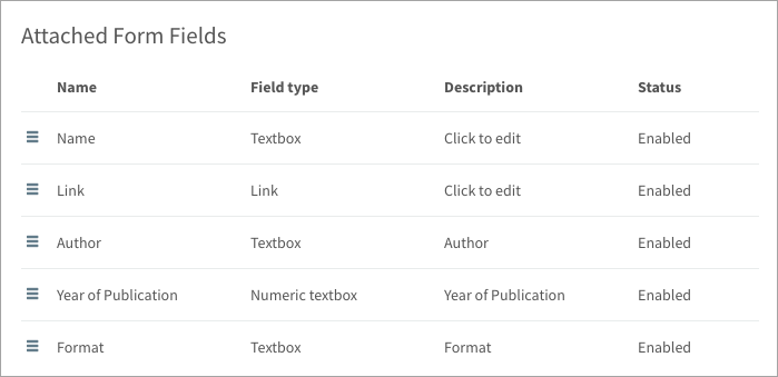 A custom form used to create a resource type